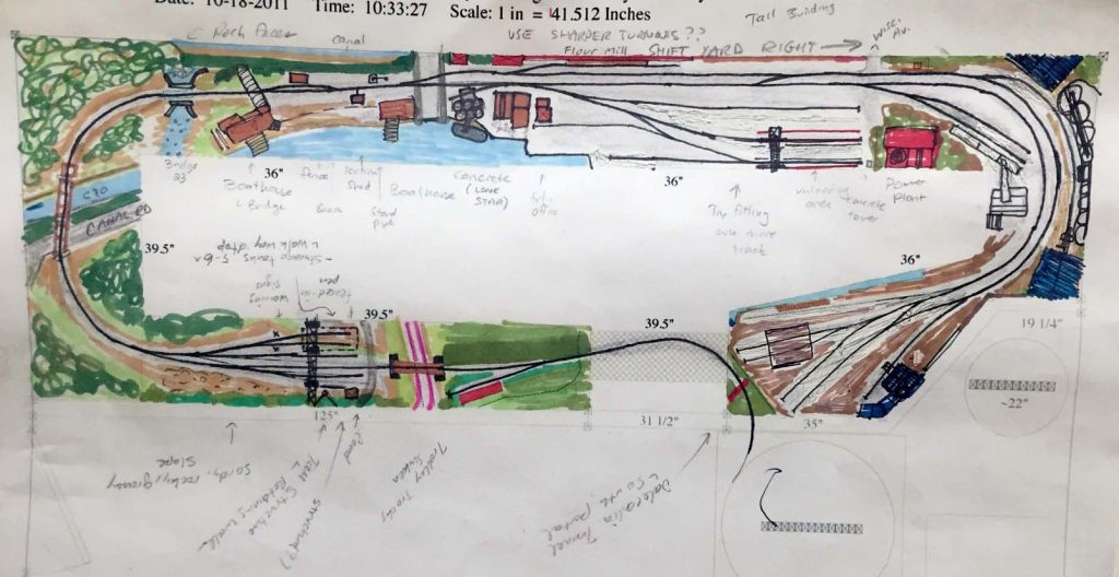 A colorized scenery and track layout sketch showing the overall concept for the lower level of the layout